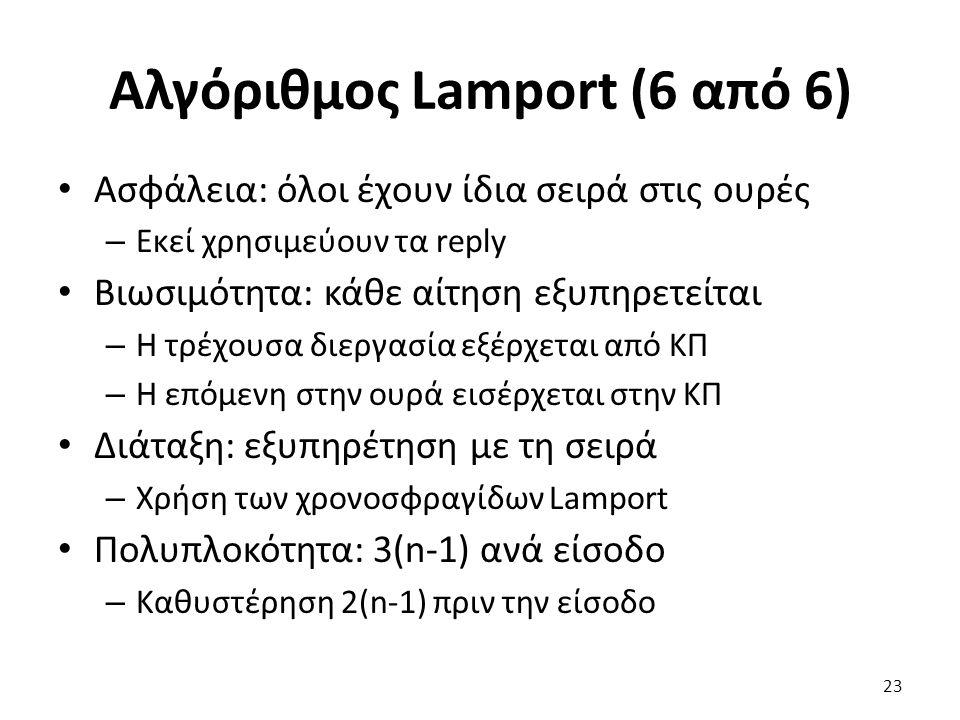 Αλγόριθμος Lamport (6 από 6) Ασφάλεια: όλοι έχουν ίδια σειρά στις ουρές – Εκεί χρησιμεύουν τα reply Βιωσιμότητα: κάθε αίτηση εξυπηρετείται – Η τρέχουσα διεργασία εξέρχεται από ΚΠ – Η επόμενη στην ουρά εισέρχεται στην ΚΠ Διάταξη: εξυπηρέτηση με τη σειρά – Χρήση των χρονοσφραγίδων Lamport Πολυπλοκότητα: 3(n-1) ανά είσοδο – Καθυστέρηση 2(n-1) πριν την είσοδο 23