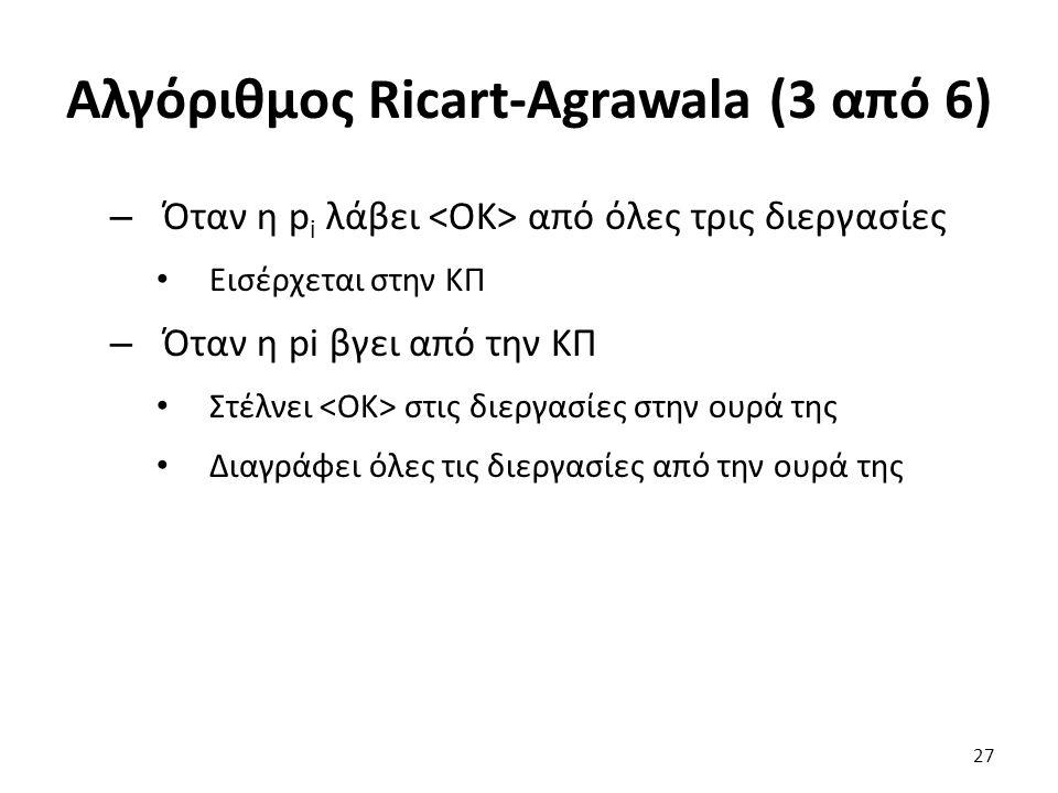 Αλγόριθμος Ricart-Agrawala (3 από 6) – Όταν η p i λάβει από όλες τρις διεργασίες Εισέρχεται στην ΚΠ – Όταν η pi βγει από την ΚΠ Στέλνει στις διεργασίες στην ουρά της Διαγράφει όλες τις διεργασίες από την ουρά της 27