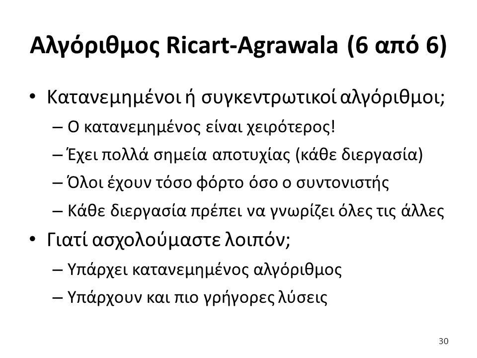 Αλγόριθμος Ricart-Agrawala (6 από 6) Κατανεμημένοι ή συγκεντρωτικοί αλγόριθμοι; – Ο κατανεμημένος είναι χειρότερος.