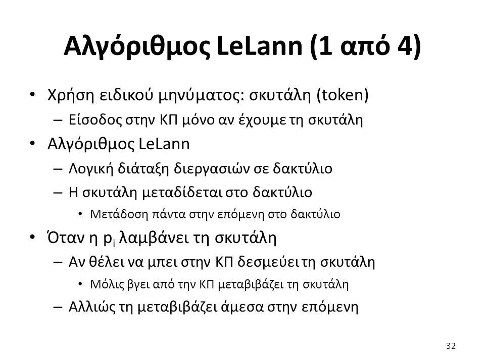 Αλγόριθμος LeLann (1 από 4) Χρήση ειδικού μηνύματος: σκυτάλη (token) – Είσοδος στην ΚΠ μόνο αν έχουμε τη σκυτάλη Αλγόριθμος LeLann – Λογική διάταξη διεργασιών σε δακτύλιο – Η σκυτάλη μεταδίδεται στο δακτύλιο Μετάδοση πάντα στην επόμενη στο δακτύλιο Όταν η p i λαμβάνει τη σκυτάλη – Αν θέλει να μπει στην ΚΠ δεσμεύει τη σκυτάλη Μόλις βγει από την ΚΠ μεταβιβάζει τη σκυτάλη – Αλλιώς τη μεταβιβάζει άμεσα στην επόμενη 32