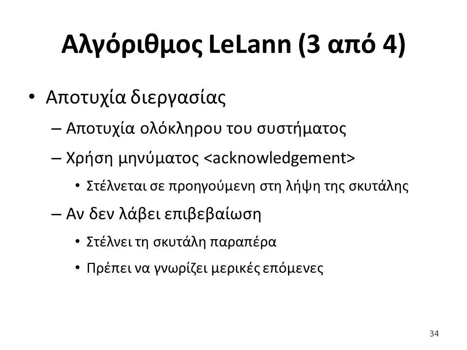 Αλγόριθμος LeLann (3 από 4) Αποτυχία διεργασίας – Αποτυχία ολόκληρου του συστήματος – Χρήση μηνύματος Στέλνεται σε προηγούμενη στη λήψη της σκυτάλης – Αν δεν λάβει επιβεβαίωση Στέλνει τη σκυτάλη παραπέρα Πρέπει να γνωρίζει μερικές επόμενες 34