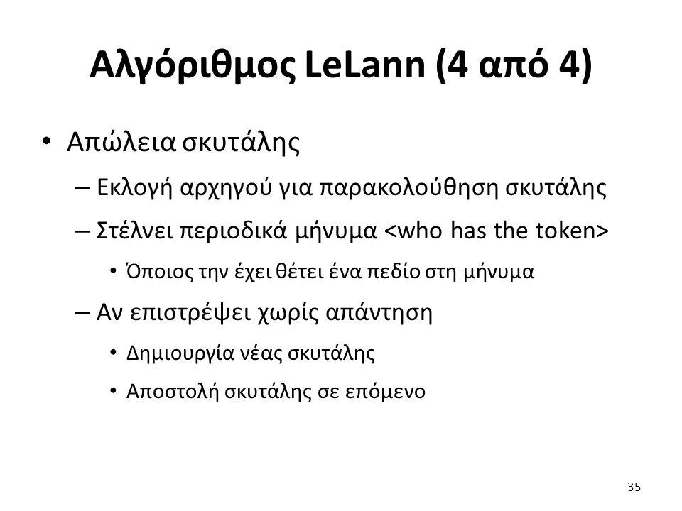 Αλγόριθμος LeLann (4 από 4) Απώλεια σκυτάλης – Εκλογή αρχηγού για παρακολούθηση σκυτάλης – Στέλνει περιοδικά μήνυμα Όποιος την έχει θέτει ένα πεδίο στη μήνυμα – Αν επιστρέψει χωρίς απάντηση Δημιουργία νέας σκυτάλης Αποστολή σκυτάλης σε επόμενο 35