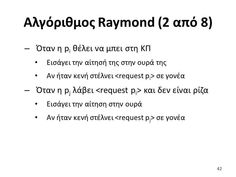 Αλγόριθμος Raymond (2 από 8) – Όταν η p i θέλει να μπει στη ΚΠ Εισάγει την αίτησή της στην ουρά της Αν ήταν κενή στέλνει σε γονέα – Όταν η p j λάβει και δεν είναι ρίζα Εισάγει την αίτηση στην ουρά Αν ήταν κενή στέλνει σε γονέα 42
