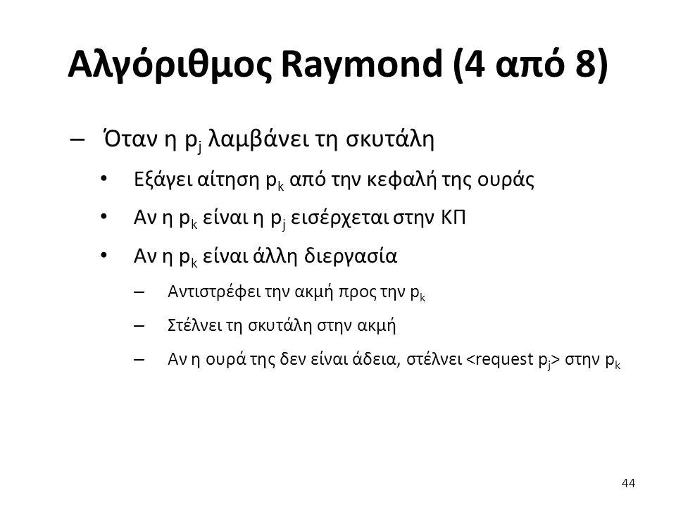 Αλγόριθμος Raymond (4 από 8) – Όταν η p j λαμβάνει τη σκυτάλη Εξάγει αίτηση p k από την κεφαλή της ουράς Αν η p k είναι η p j εισέρχεται στην ΚΠ Αν η p k είναι άλλη διεργασία – Αντιστρέφει την ακμή προς την p k – Στέλνει τη σκυτάλη στην ακμή – Αν η ουρά της δεν είναι άδεια, στέλνει στην p k 44