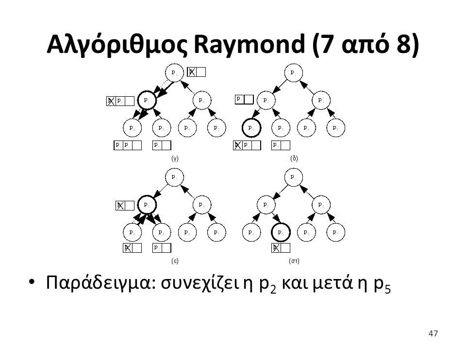 Αλγόριθμος Raymond (7 από 8) Παράδειγμα: συνεχίζει η p 2 και μετά η p 5 47