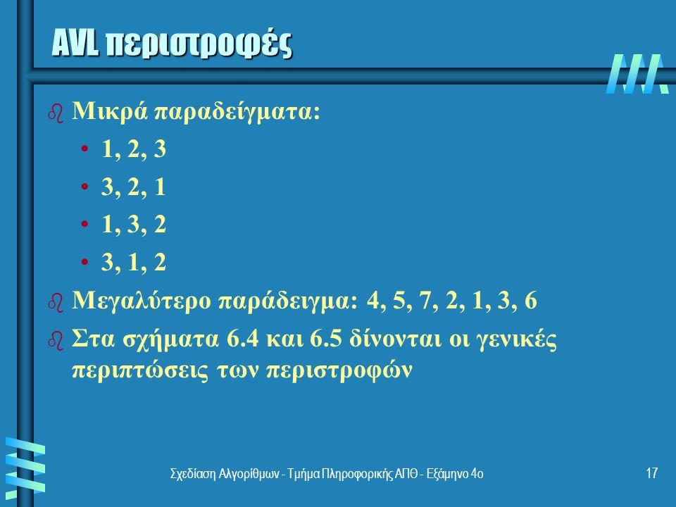 Σχεδίαση Αλγορίθμων - Τμήμα Πληροφορικής ΑΠΘ - Εξάμηνο 4ο17 AVL περιστροφές b b Μικρά παραδείγματα: 1, 2, 3 3, 2, 1 1, 3, 2 3, 1, 2 b b Μεγαλύτερο παράδειγμα: 4, 5, 7, 2, 1, 3, 6 b b Στα σχήματα 6.4 και 6.5 δίνονται οι γενικές περιπτώσεις των περιστροφών