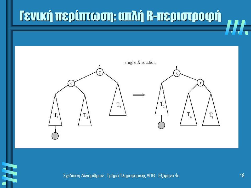 Σχεδίαση Αλγορίθμων - Τμήμα Πληροφορικής ΑΠΘ - Εξάμηνο 4ο18 Γενική περίπτωση: απλή R-περιστροφή