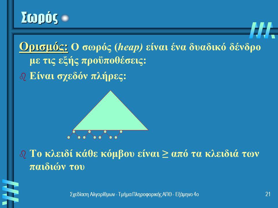 Σχεδίαση Αλγορίθμων - Τμήμα Πληροφορικής ΑΠΘ - Εξάμηνο 4ο21 Σωρός Ορισμός: Ορισμός: Ο σωρός (heap) είναι ένα δυαδικό δένδρο με τις εξής προϋποθέσεις: b b Είναι σχεδόν πλήρες: b b Το κλειδί κάθε κόμβου είναι ≥ από τα κλειδιά των παιδιών του