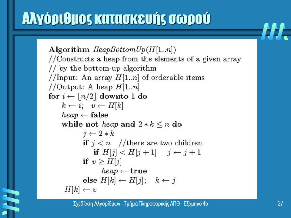 Σχεδίαση Αλγορίθμων - Τμήμα Πληροφορικής ΑΠΘ - Εξάμηνο 4ο27 Αλγόριθμος κατασκευής σωρού