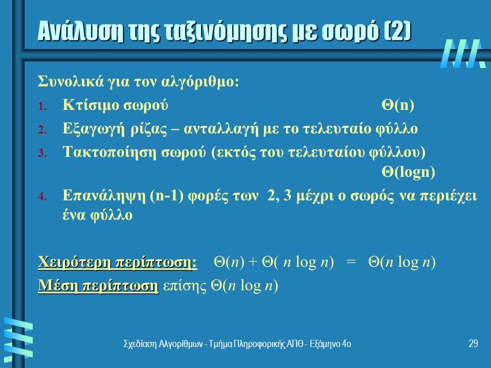 Σχεδίαση Αλγορίθμων - Τμήμα Πληροφορικής ΑΠΘ - Εξάμηνο 4ο29 Συνολικά για τον αλγόριθμο: 1. 1. Κτίσιμο σωρούΘ(n) 2. 2. Εξαγωγή ρίζας – ανταλλαγή με το
