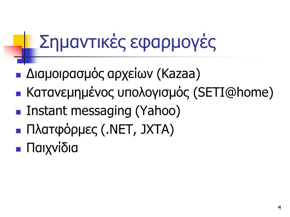 4 Σημαντικές εφαρμογές Διαμοιρασμός αρχείων (Kazaa) Κατανεμημένος υπολογισμός (SETI@home) Instant messaging (Yahoo) Πλατφόρμες (.ΝΕΤ, JXTA) Παιχνίδια