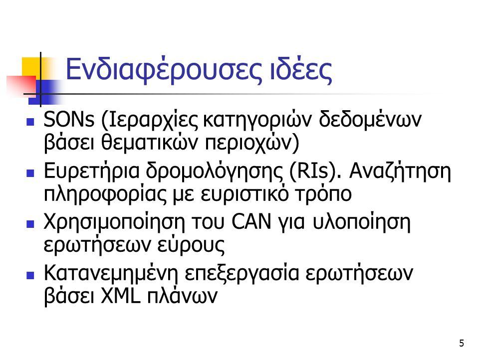 5 Ενδιαφέρουσες ιδέες SONs (Ιεραρχίες κατηγοριών δεδομένων βάσει θεματικών περιοχών) Ευρετήρια δρομολόγησης (RIs).
