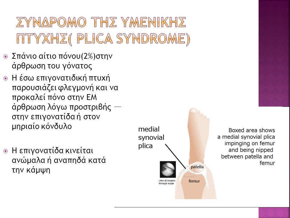  Σπάνιο αίτιο πόνου(2%)στην άρθρωση του γόνατος  Η έσω επιγονατιδική πτυχή παρουσιάζει φλεγμονή και να προκαλεί πόνο στην ΕΜ άρθρωση λόγω προστριβής