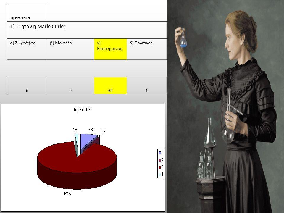 1η ΕΡΩΤΗΣΗ 1) Τι ήταν η Marie Curie; α) Ζωγράφοςβ) Μοντέλογ) Επιστήμονας δ) Πολιτικός 50651