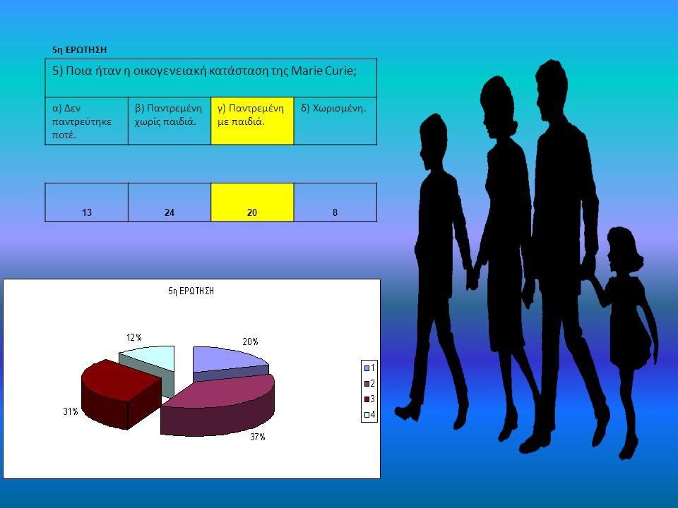 6) Η Marie Curie πήρε Νόμπελ; α) Φυσικών επιστημών β) Μαθηματικών γ) Ιατρικήςδ) Ειρήνης 53363