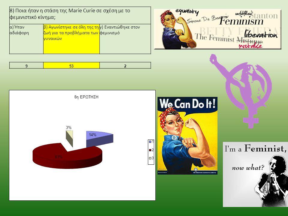 9) Από τι πέθανε η Marie Curie; α) Έμφραγμαβ) Λευχαιμίαγ) Σε βαθιά γεράματα δ) Ατύχημα 245612