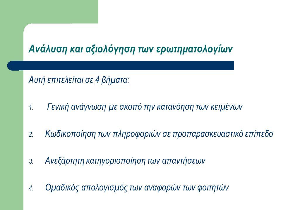 Ανάλυση και αξιολόγηση των ερωτηματολογίων Αυτή επιτελείται σε 4 βήματα: 1. Γενική ανάγνωση με σκοπό την κατανόηση των κειμένων 2. Κωδικοποίηση των πλ