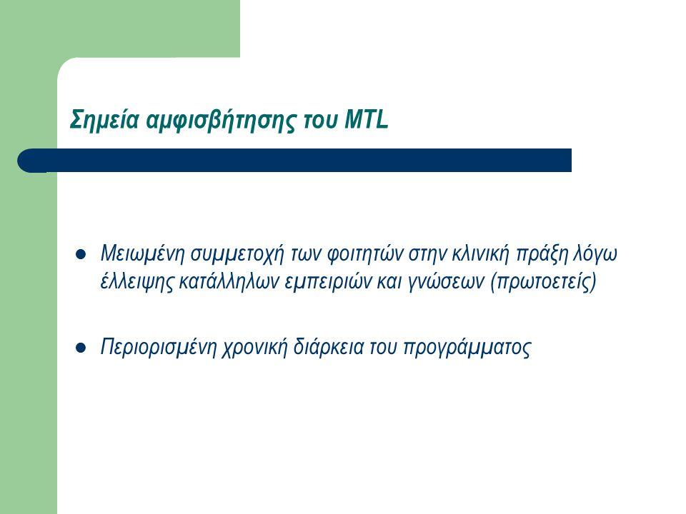 Σημεία αμφισβήτησης του MTL Μειωμένη συμμετοχή των φοιτητών στην κλινική πράξη λόγω έλλειψης κατάλληλων εμπειριών και γνώσεων (πρωτοετείς) Περιορισμένη χρονική διάρκεια του προγράμματος