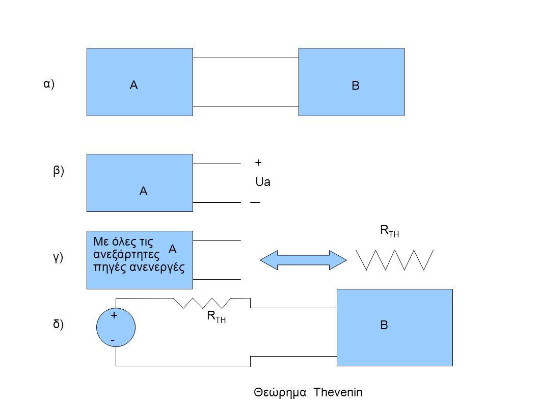 A B A + Ua Με όλες τις ανεξάρτητες πηγές ανενεργές Α R TH +-+- B Θεώρημα Τhevenin α) β) γ) δ)