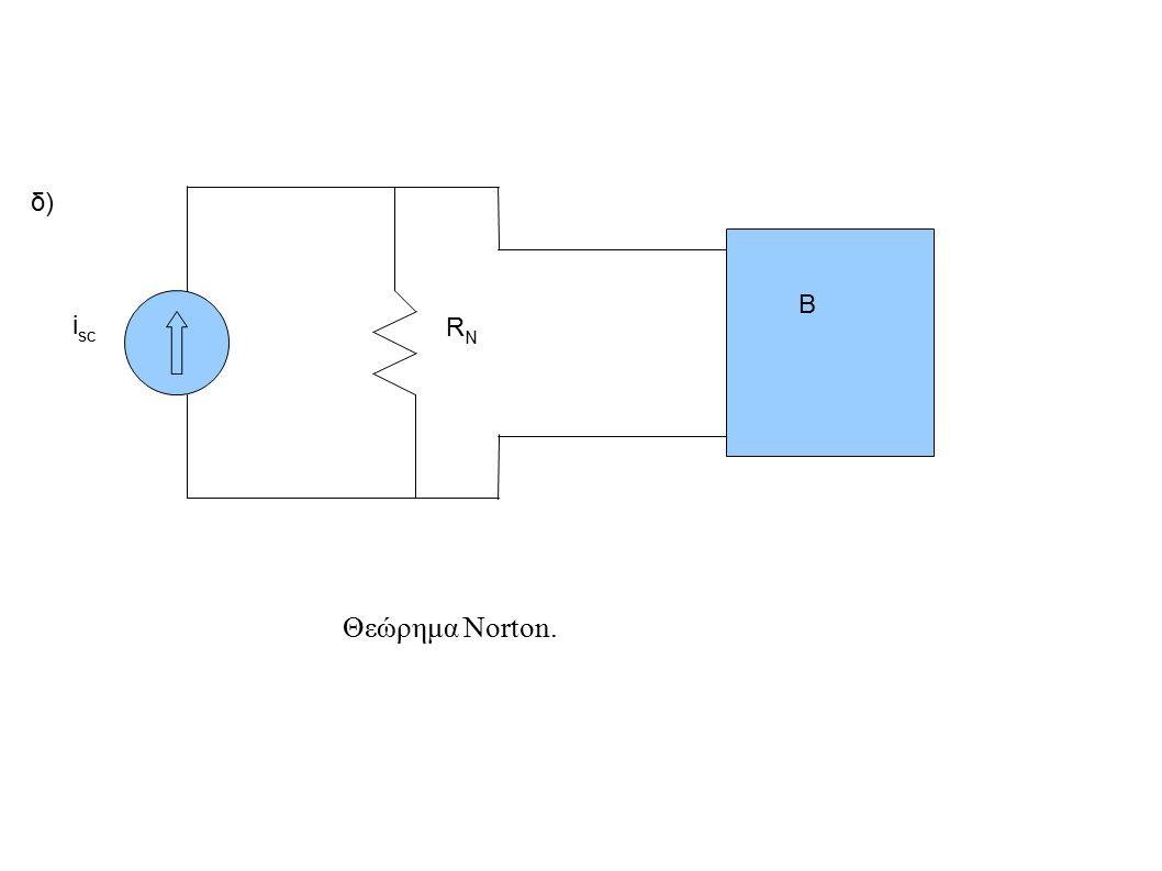 RNRN B Θεώρημα Norton. i sc δ)