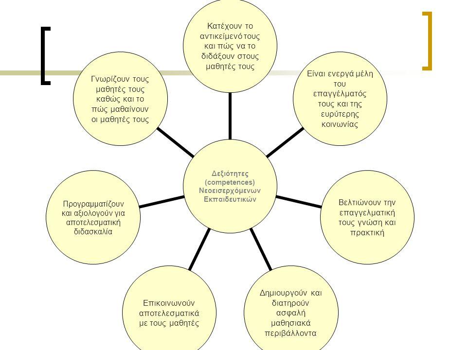 Δεξιότητες (competences) Νεοεισερχόμενων Εκπαιδευτικών Κατέχουν το αντικείμενό τους και πώς να το διδάξουν στους μαθητές τους Είναι ενεργά μέλη του επ