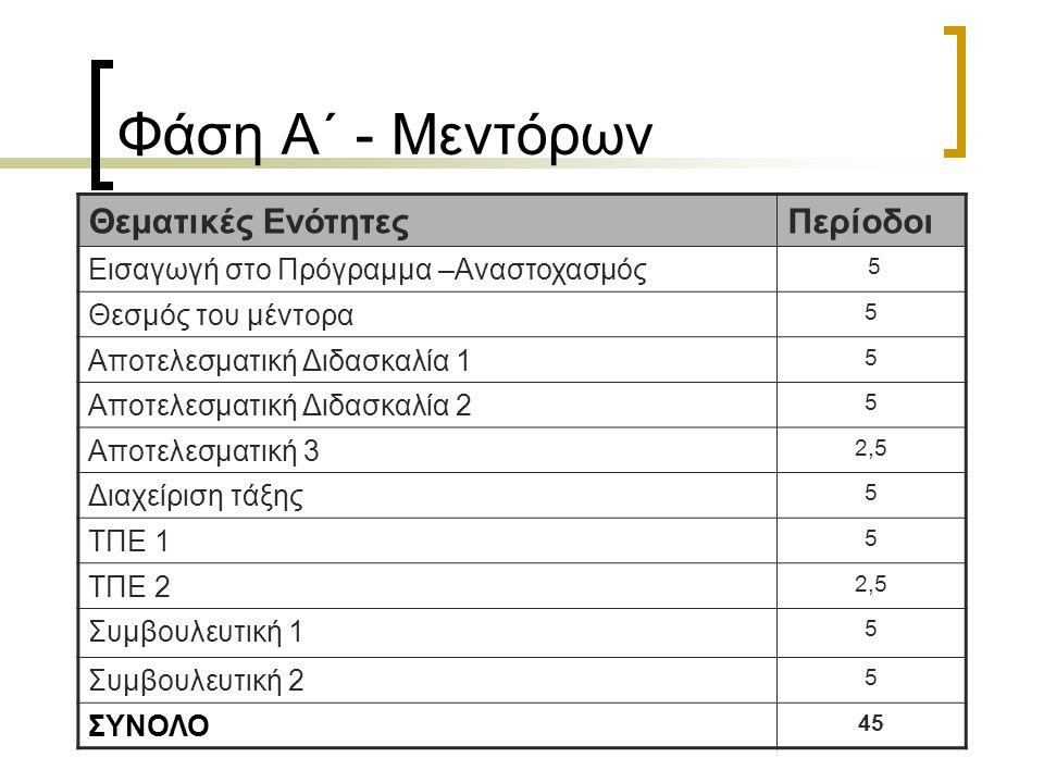 ΦΑΣΗ Α (Μέντορες): 19 Οκτωβρίου 2009 – 21 Νοεμβρίου 2009 Σύνολο 45 διδακτικών περιόδων: 9 συναντήσεις των 5 διδακτικών περιόδων Συναντήσεις 2 φορές την εβδομάδα ως ακολούθως: Δευτέρα και Πέμπτη απόγευμα (3.30 μ.μ.- 7.45 μ.μ.) ή Τρίτη και Παρασκευή απόγευμα (3.30 μ.μ.- 7.45 μ.μ.) ή Τετάρτη απόγευμα (3.30 μ.μ.- 7.45 μ.μ.) και Σάββατο πρωί (8.30 π.μ.- 12.45 μ.μ.) Απογευματινές συναντήσειςΠρωινές συναντήσεις Περίοδοι συνάντησηςΏρες 1 η περίοδος 45΄3.30 μ.μ.