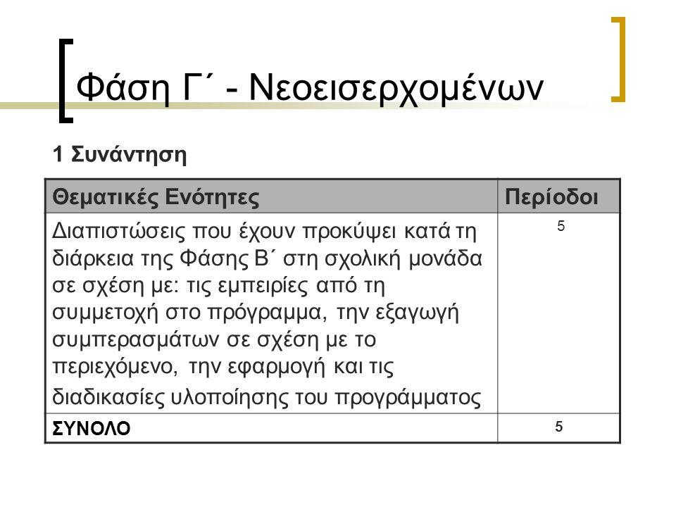 Φάση Γ΄ - Νεοεισερχομένων Θεματικές ΕνότητεςΠερίοδοι Διαπιστώσεις που έχουν προκύψει κατά τη διάρκεια της Φάσης Β΄ στη σχολική μονάδα σε σχέση με: τις