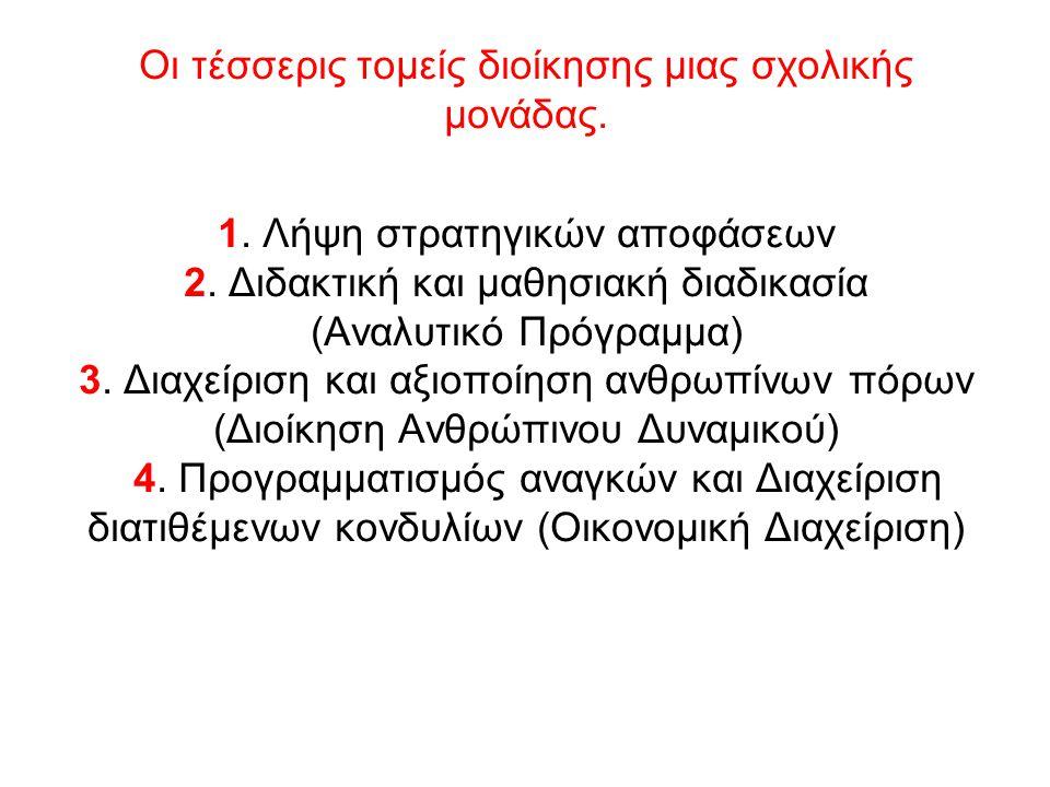 Οι τέσσερις τομείς διοίκησης μιας σχολικής μονάδας. 1. Λήψη στρατηγικών αποφάσεων 2. Διδακτική και μαθησιακή διαδικασία (Αναλυτικό Πρόγραμμα) 3. Διαχε