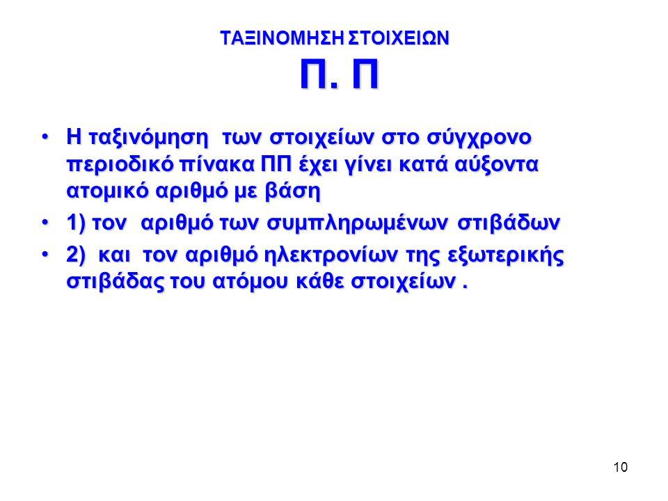 10 ΤΑΞΙΝΟΜΗΣΗ ΣΤΟΙΧΕΙΩΝ Π.