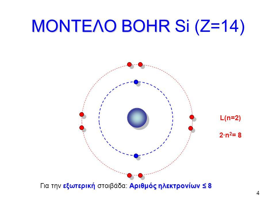 4 ΜΟΝΤΕΛΟ BOHR ΜΟΝΤΕΛΟ BOHR Si (Z=14) L(n=2) 8 2∙n 2 = 8 Αριθμός ηλεκτρονίων≤ 8 Για την εξωτερική στοιβάδα: Αριθμός ηλεκτρονίων ≤ 8