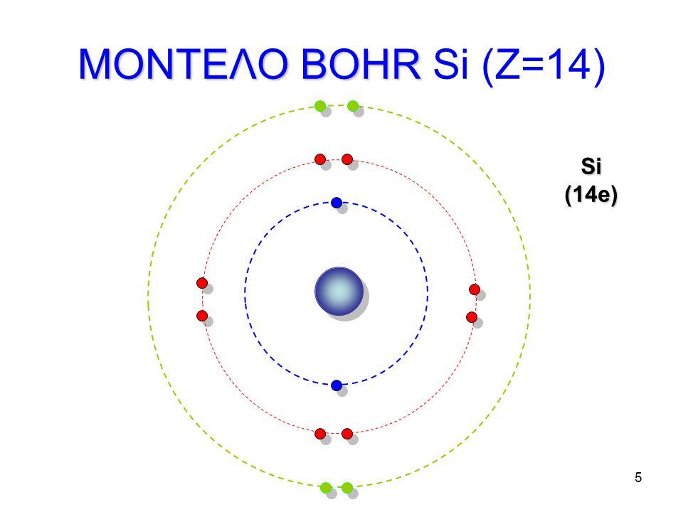 5 Si (14e) ΜΟΝΤΕΛΟ BOHR ΜΟΝΤΕΛΟ BOHR Si (Z=14)