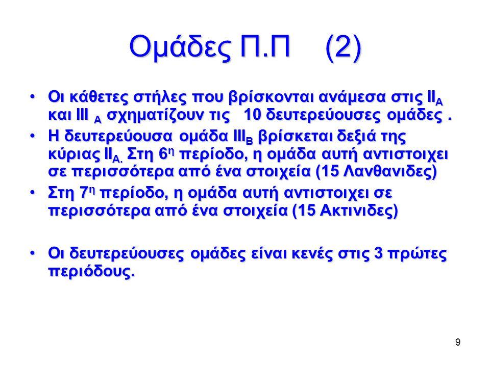 9 Ομάδες Π.Π(2) Οι κάθετες στήλες που βρίσκονται ανάμεσα στις II A και III A σχηματίζουν τις 10 δευτερεύουσες ομάδες.Οι κάθετες στήλες που βρίσκονται ανάμεσα στις II A και III A σχηματίζουν τις 10 δευτερεύουσες ομάδες.
