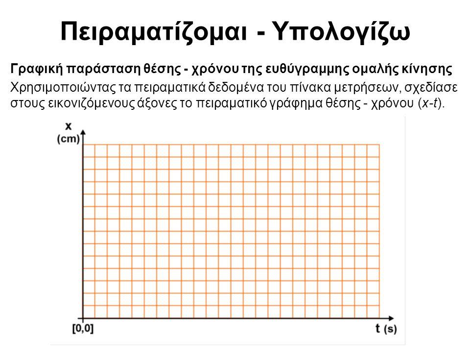Πειραματίζομαι - Υπολογίζω Γραφική παράσταση θέσης - χρόνου της ευθύγραμμης ομαλής κίνησης Χρησιμοποιώντας τα πειραματικά δεδομένα του πίνακα μετρήσεω