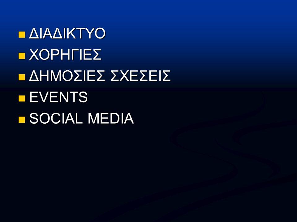 ΔΙΑΔΙΚΤΥΟ ΔΙΑΔΙΚΤΥΟ ΧΟΡΗΓΙΕΣ ΧΟΡΗΓΙΕΣ ΔΗΜΟΣΙΕΣ ΣΧΕΣΕΙΣ ΔΗΜΟΣΙΕΣ ΣΧΕΣΕΙΣ EVENTS EVENTS SOCIAL MEDIA SOCIAL MEDIA