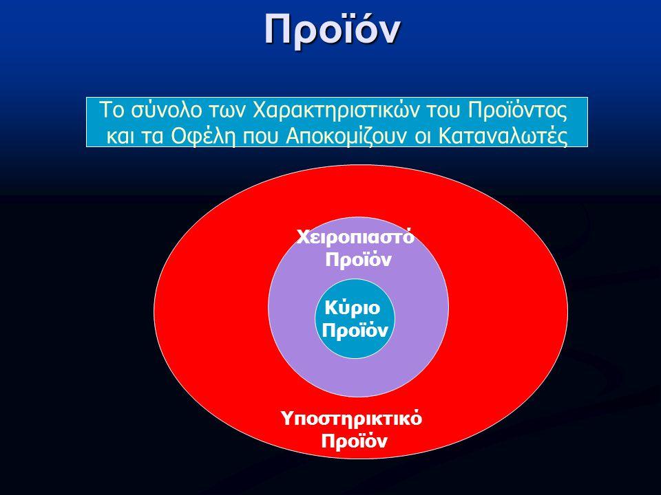 Κύριο Προϊόν Κύριο Προϊόν (π.χ.Ψυχαγωγία) (π.χ.