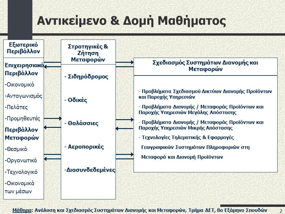 Μάθημα: Ανάλυση και Σχεδιασμός Συστημάτων Διανομής και Μεταφορών, Τμήμα ΔΕΤ, 8ο Εξάμηνο Σπουδών 3 Περιγραφή Μαθήματος Δομή και οργάνωση του συστήματος μεταφορών Θεσμικό πλαίσιο λειτουργίας Τάσεις στην εξέλιξη της ζήτησης και προσφοράς του συστήματος μεταφορών Ανάπτυξη και επιλογή προτύπων πρόβλεψης της ζήτησης για μεταφορές Μαθηματικά πρότυπα και μέθοδοι επίλυσης προβλημάτων σχεδιασμού δικτύων διανομής και μεταφορών Μαθηματικά πρότυπα και μέθοδοι επίλυσης προβλημάτων χωροθέτησης αποθηκευτικών χώρων, κέντρων διανομής, και κινητών μονάδων παροχής υπηρεσιών Μαθηματικά πρότυπα και μέθοδοι επίλυσης προβλημάτων δρομολόγησης και χρονικού προγραμματισμού οχημάτων Τεχνολογίες τηλεματικής, γεωγραφικών συστημάτων πληροφοριών και συστημάτων στήριξης αποφάσεων για τη δρομολόγηση οχημάτων διανομής προϊόντων ή υπηρεσιών και χωροθέτησης αποθηκευτικών χώρων ή εγκαταστάσεων παραγωγής.
