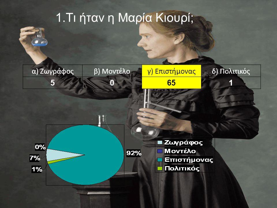 1.Τι ήταν η Μαρία Κιουρί; α) Ζωγράφοςβ) Μοντέλογ) Επιστήμοναςδ) Πολιτικός 50651