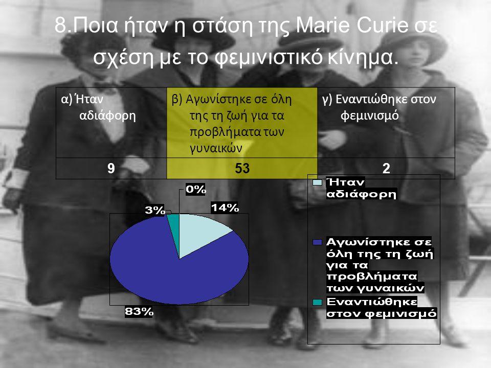 8.Ποια ήταν η στάση της Marie Curie σε σχέση με το φεμινιστικό κίνημα.