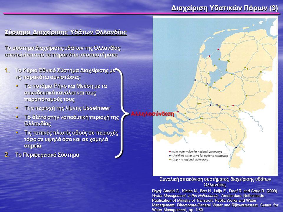 Σύστημα Διαχείρισης Υδάτων Ολλανδίας Σύστημα Διαχείρισης Υδάτων Ολλανδίας Το σύστημα διαχείρισης υδάτων της Ολλανδίας αποτελείται από τα παρακάτω υποσ
