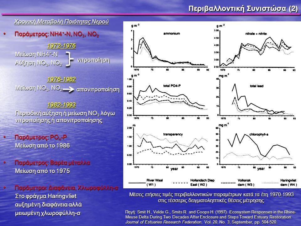 Περιβαλλοντική Συνιστώσα (2) Χρονική Μεταβολή Ποιότητας Νερού Παράμετρος: NH4 + -N, NO 3, NO 2 Παράμετρος: NH4 + -N, NO 3, NO 21972-1976 Μείωση NH4 +