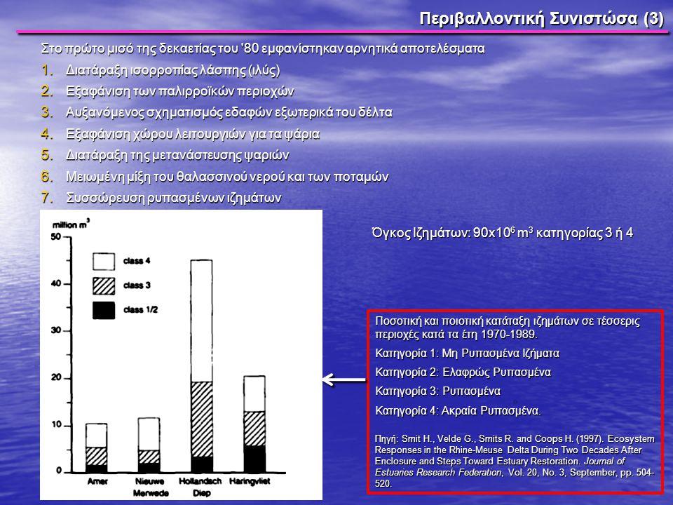 Περιβαλλοντική Συνιστώσα (3) Στο πρώτο μισό της δεκαετίας του '80 εμφανίστηκαν αρνητικά αποτελέσματα 1. Διατάραξη ισορροπίας λάσπης (ιλύς) 2. Εξαφάνισ