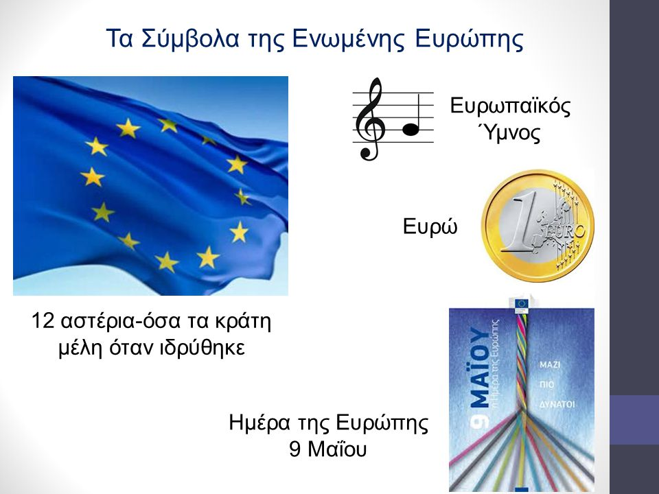 12 αστέρια-όσα τα κράτη μέλη όταν ιδρύθηκε Ημέρα της Ευρώπης 9 Μαΐου Ευρωπαϊκός Ύμνος Τα Σύμβολα της Ενωμένης Ευρώπης Ευρώ