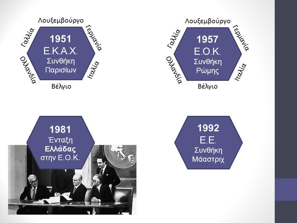 1951 Ε. Κ. Α. Χ. Συνθήκη Παρισίων 1957 Ε. Ο. Κ. Συνθήκη Ρώμης 1992 Ε. Συνθήκη Μάαστριχ Γαλλία Γερμανία Ιταλία Βέλγιο Ολλανδία Λουξεμβούργο Γερμανία Ιτ