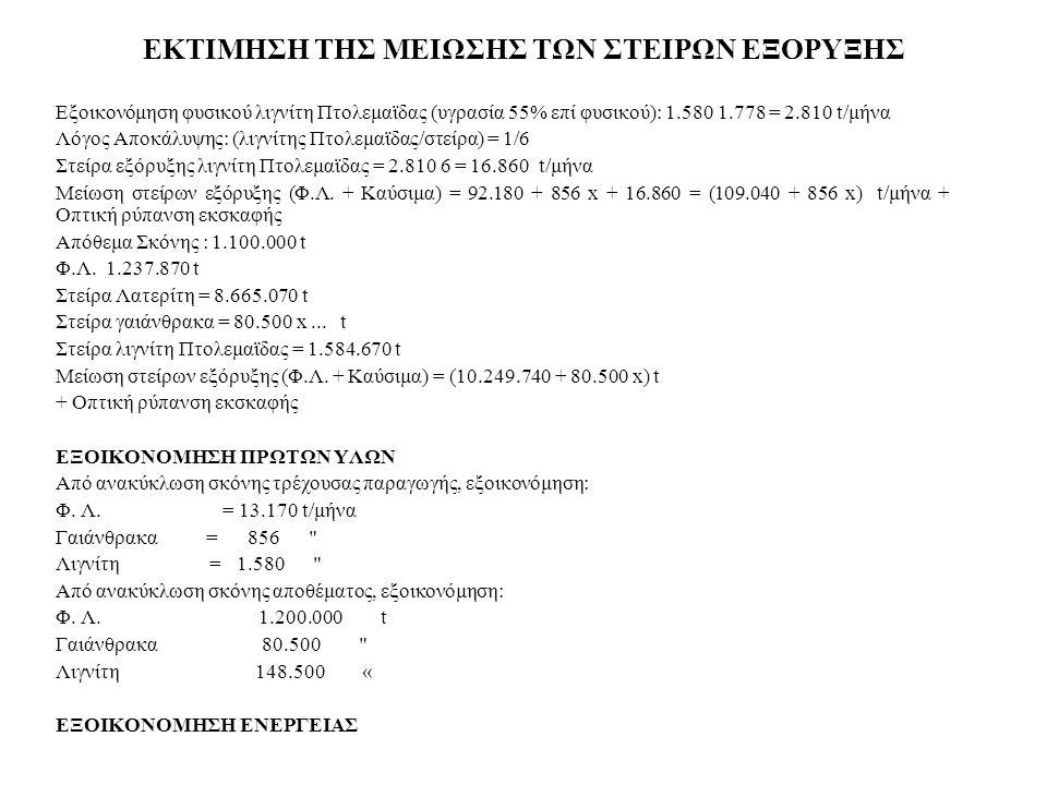 ΕΚΤΙΜΗΣΗ ΤΗΣ ΜΕΙΩΣΗΣ ΤΩΝ ΣΤΕΙΡΩΝ ΕΞΟΡΥΞΗΣ Εξοικονόμηση φυσικού λιγνίτη Πτολεμαϊδας (υγρασία 55% επί φυσικού): 1.580 1.778 = 2.810 t/μήνα Λόγος Αποκάλυψης: (λιγνίτης Πτολεμαϊδας/στείρα) = 1/6 Στείρα εξόρυξης λιγνίτη Πτολεμαϊδας = 2.810 6 = 16.860 t/μήνα Μείωση στείρων εξόρυξης (Φ.Λ.