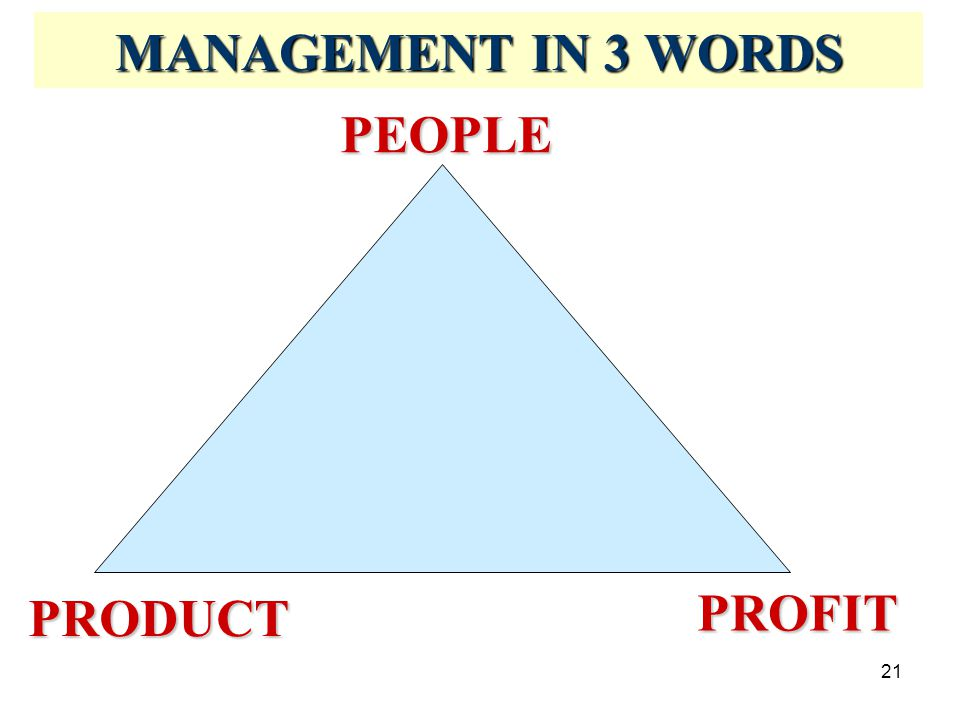 21 MANAGEMENT IN 3 WORDS PEOPLE PRODUCT PROFIT