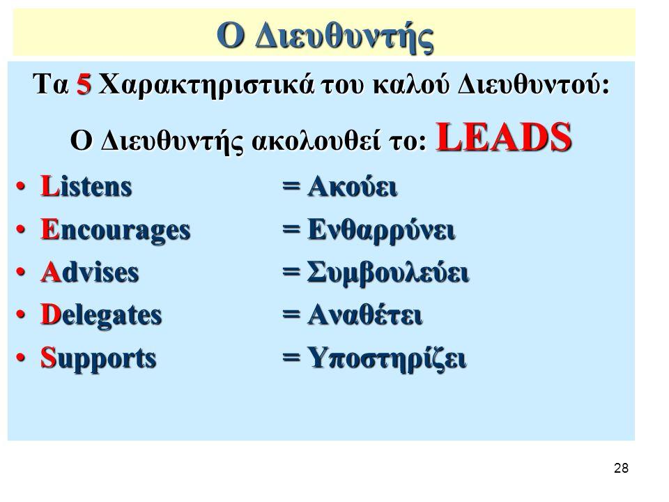 28 Ο Διευθυντής Τα 5 Χαρακτηριστικά του καλού Διευθυντού: Ο Διευθυντής ακολουθεί το: LEADS Listens= ΑκούειListens= Ακούει Encourages= ΕνθαρρύνειEncourages= Ενθαρρύνει Advises= ΣυμβουλεύειAdvises= Συμβουλεύει Delegates= ΑναθέτειDelegates= Αναθέτει Supports= ΥποστηρίζειSupports= Υποστηρίζει