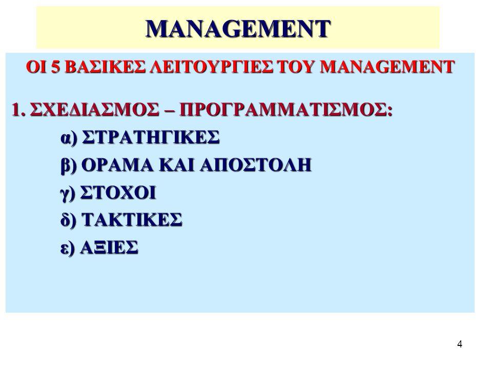 4 MANAGEMENT ΟΙ 5 ΒΑΣΙΚΕΣ ΛΕΙΤΟΥΡΓΙΕΣ ΤΟΥ MANAGEMENT 1.