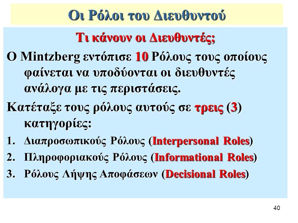 40 Οι Ρόλοι του Διευθυντού Τι κάνουν οι Διευθυντές; Ο Mintzberg εντόπισε 10 Ρόλους τους οποίους φαίνεται να υποδύονται οι διευθυντές ανάλογα με τις περιστάσεις.