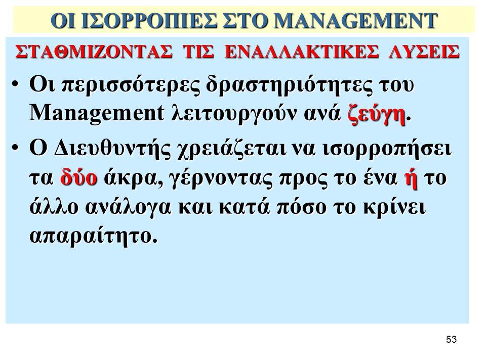 53 ΟΙ ΙΣΟΡΡΟΠΙΕΣ ΣΤΟ MANAGEMENT ΣΤΑΘΜΙΖΟΝΤΑΣ ΤΙΣ ΕΝΑΛΛΑΚΤΙΚΕΣ ΛΥΣΕΙΣ Οι περισσότερες δραστηριότητες του Management λειτουργούν ανά ζεύγη.Οι περισσότερες δραστηριότητες του Management λειτουργούν ανά ζεύγη.