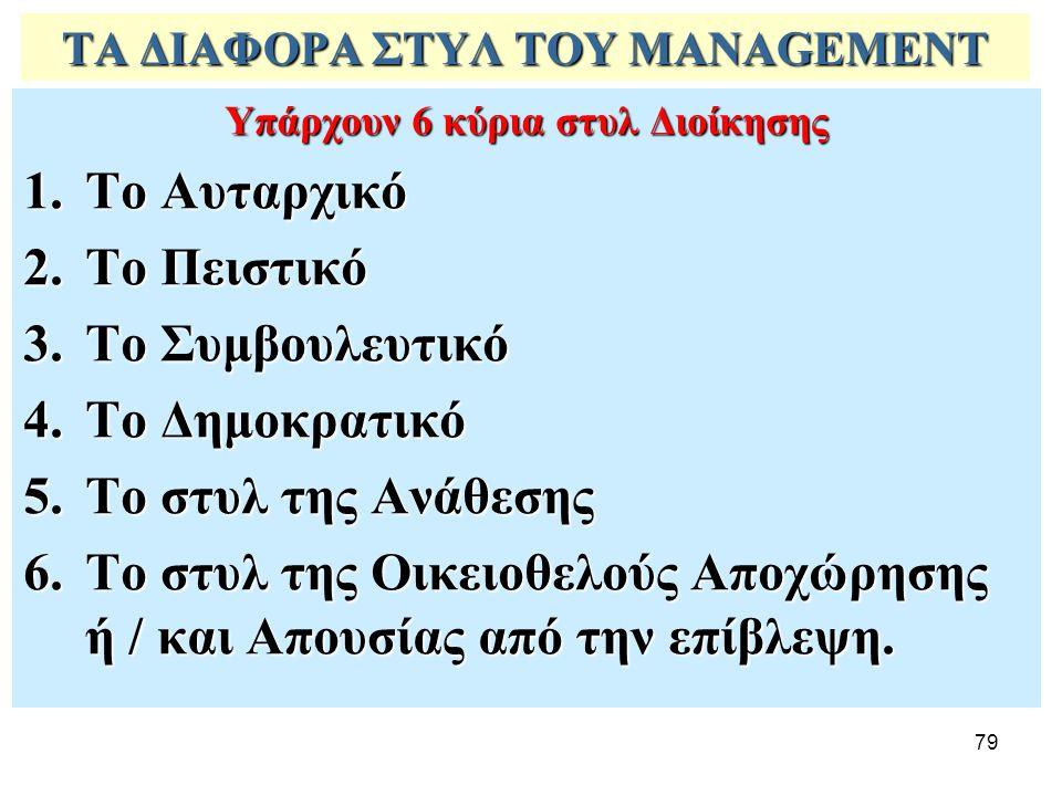 79 ΤΑ ΔΙΑΦΟΡΑ ΣΤΥΛ ΤΟΥ MANAGEMENT Υπάρχουν 6 κύρια στυλ Διοίκησης 1.Το Αυταρχικό 2.Το Πειστικό 3.Το Συμβουλευτικό 4.Το Δημοκρατικό 5.Το στυλ της Ανάθε